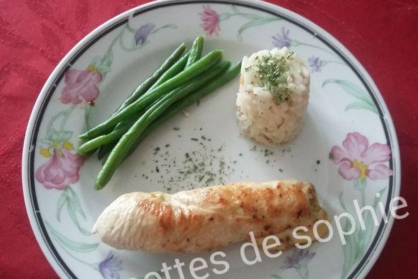 Recette Roulés de dinde pesto et fromage