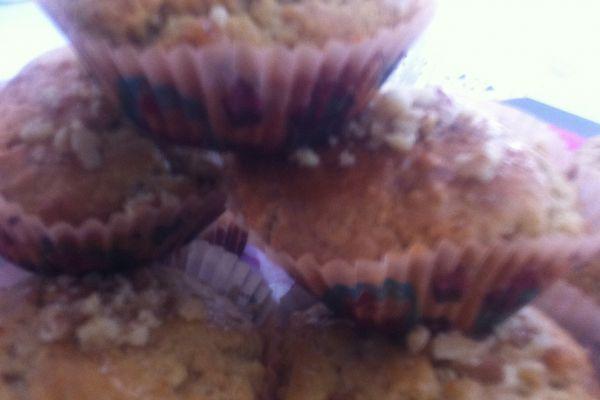 Recette Muffins aux noix